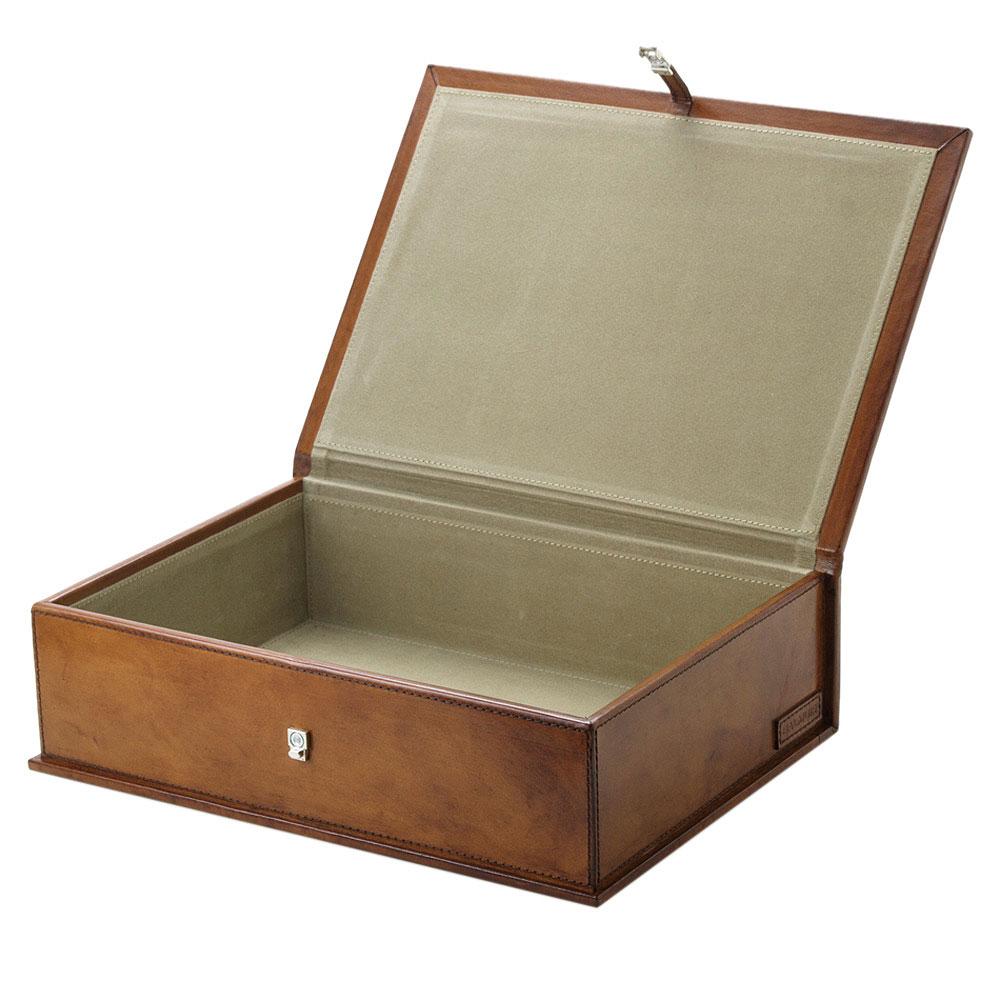 包装设计 礼盒包装     收纳盒的设计核心需要把握四点结构,外观,材质